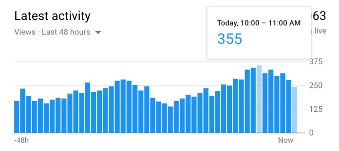 youtube studio real time analytics