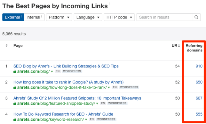 best by links ahrefs blog 2