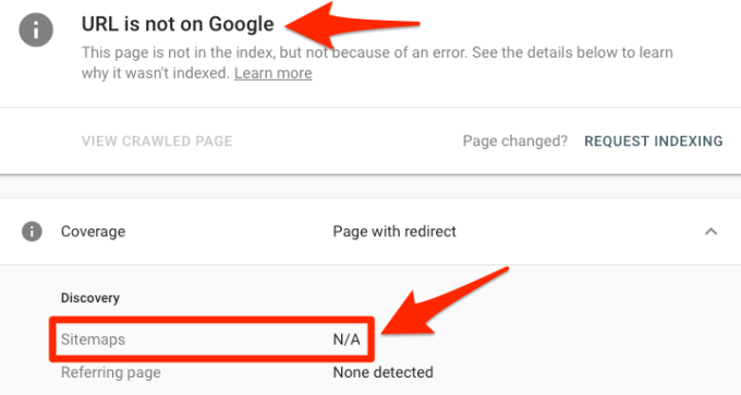 url not on google or sitemap