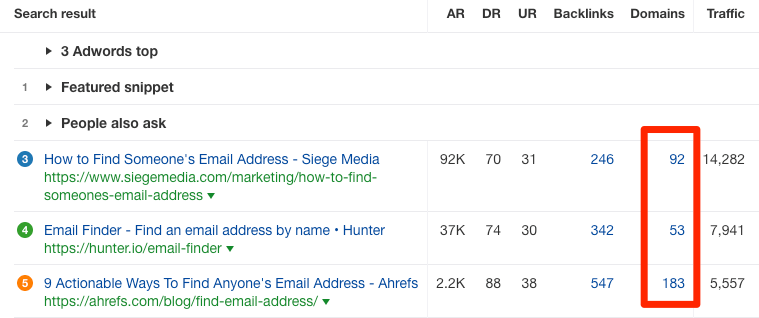 find email address serp