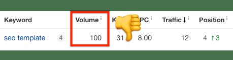 low volume keyword