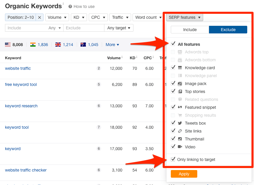 serp features owned exclude