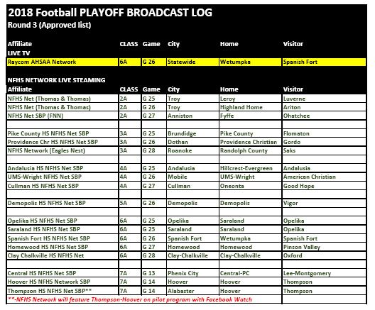 Football Round 3 Broadcast Playoff Log Ahsaa Now
