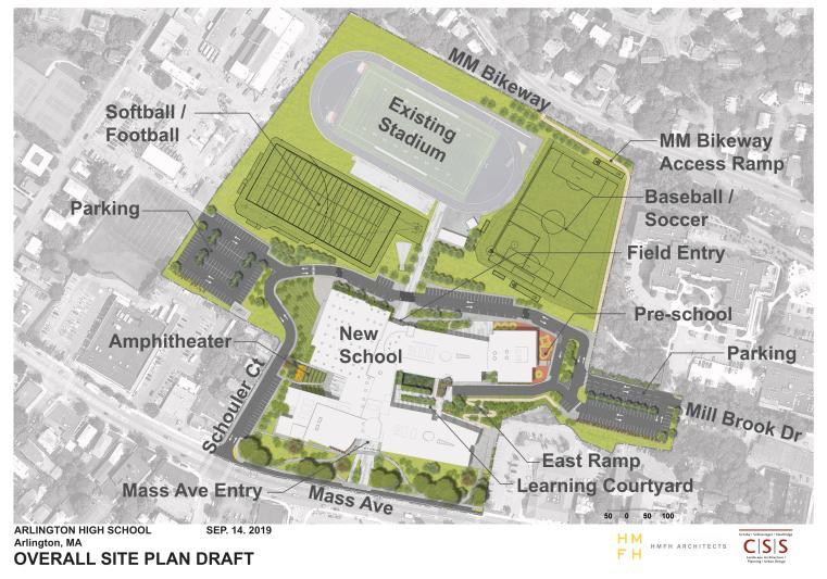 AHS Site Plan