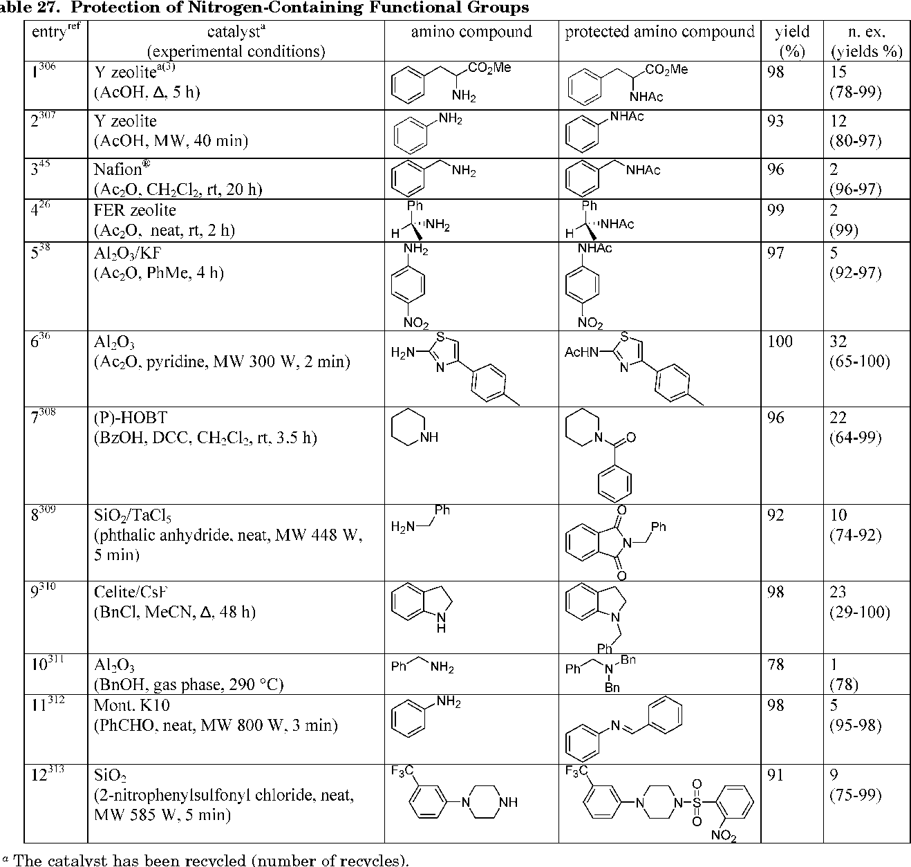 Table 27 From Protection And Deprotection Of Functional Groups In Organic Synthesis By