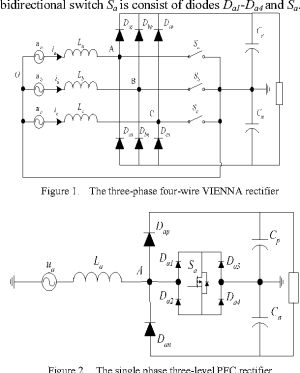 Research on 3Phase 4Wire VIENNA Rectifier Based on One