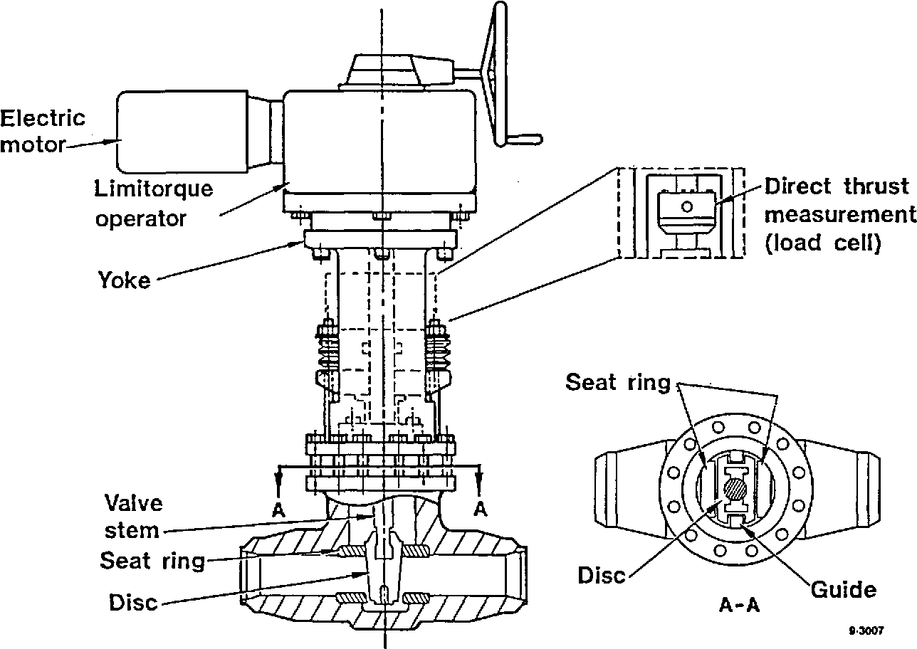 Rotork K Series Actuator Wiring Diagram