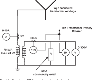 Figure 10 from Selective HighResistance Grounding System