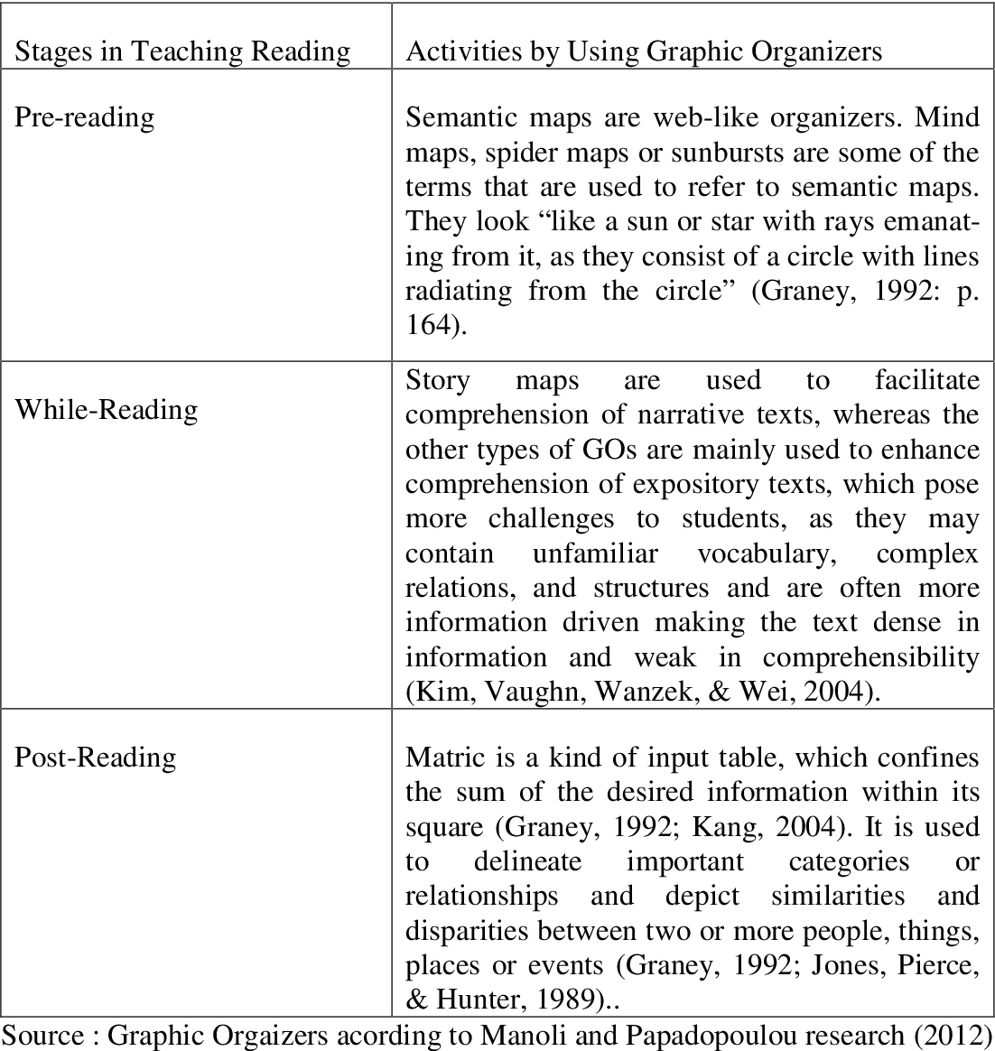 Teach Child How To Read Teaching Reading Comprehension