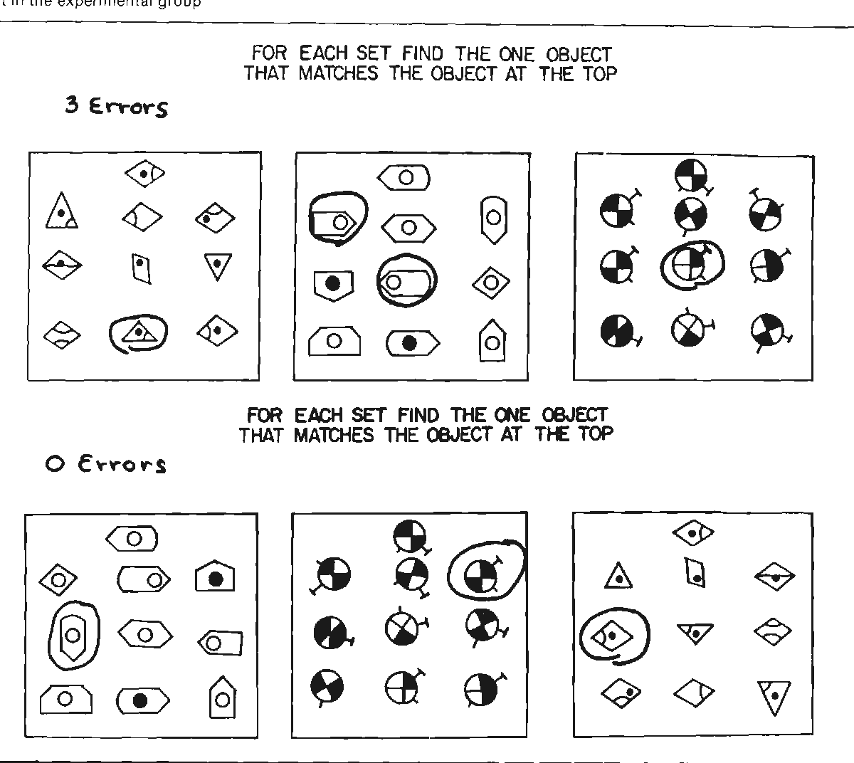Figure 3 From Effectiveness Of Cognitive Skill