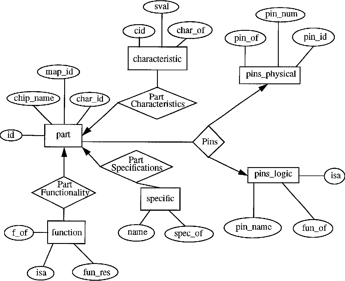 Figure 2 From Carnegie Mellon Department Of Electrical And Computer Engineering Database