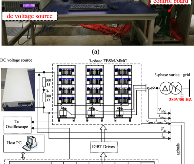Improved Design And Control Of Fbsm Mmc With Boosted Ac Voltage And Reduced Dc Capacitance Semantic Scholar