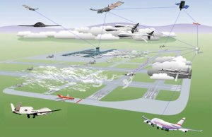 Unmanned aircraft systems integration into the National Airspace System.
