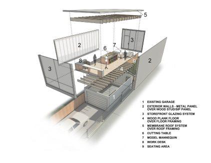 Fashion-Garage-3