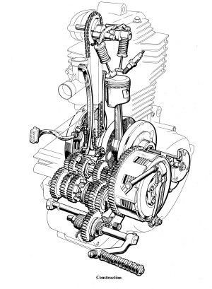 Perbedaan Honda CB dengan Honda CG | kataku