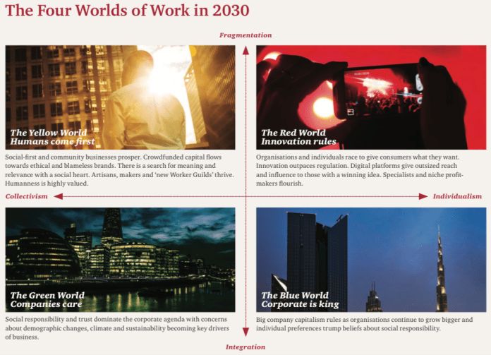 PwC's 'Four Worlds of Work' - from 'Workforce of the future'