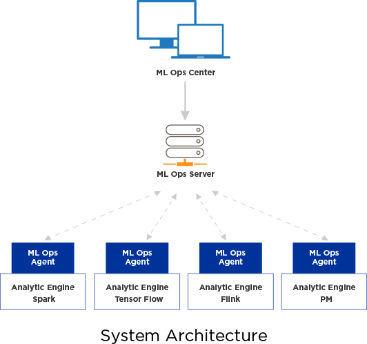 systemarchitecture_diagram