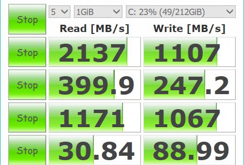 ノートPC三種のストレージ速度
