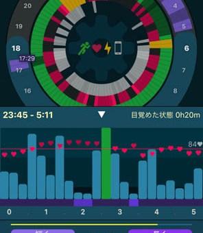 Apple Watchで睡眠管理をしよう
