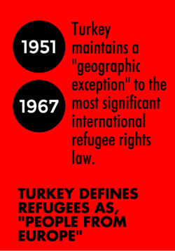 Turkey geographic exception 1951 convention aidworks