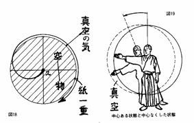 """合气道 神 髄 De """" Aikido Shinzui """" por Bansen Tanaka, 1976"""