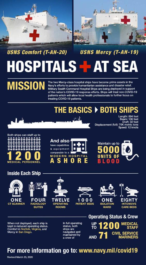 hospitals at sea