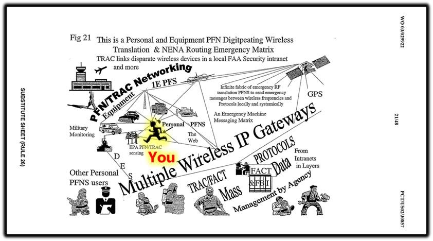 wireless ip gateways