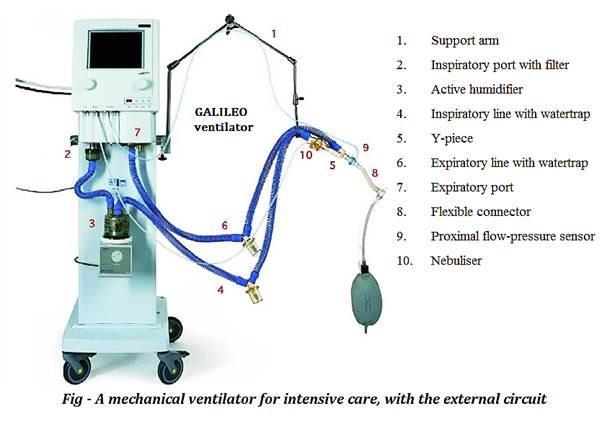 ventilator 2