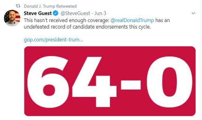 64-0 trump candidates win