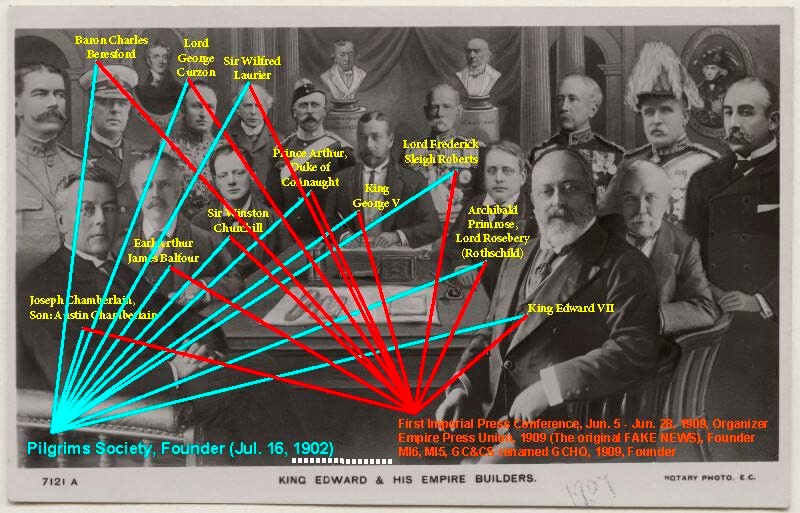 British Empire Meeting