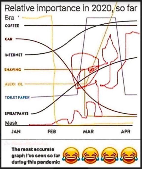 corona chart