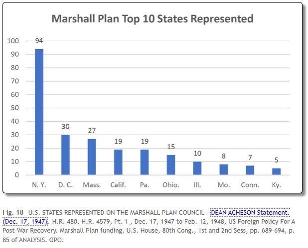 marshall plan 2
