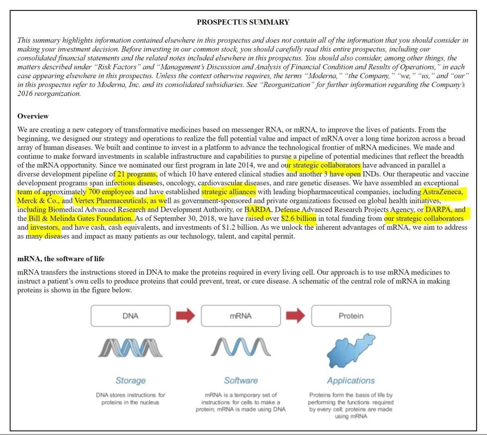moderna prospectus summary
