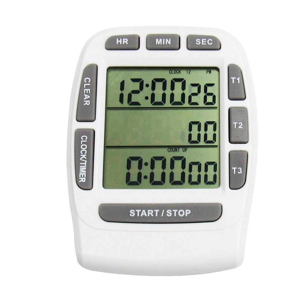 Buy Wireless Alarm