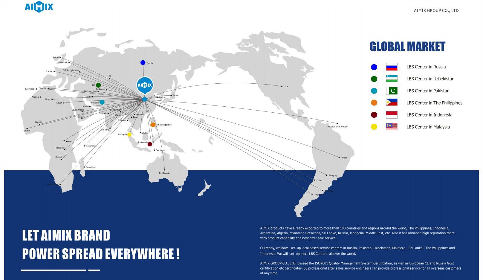 AIMIX 그룹 글로벌 시장