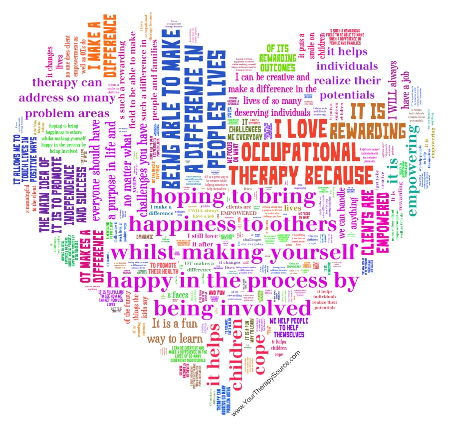 Image of lots of various pieces of text stating why people love being an occupational therapist. Words form a heart shape.