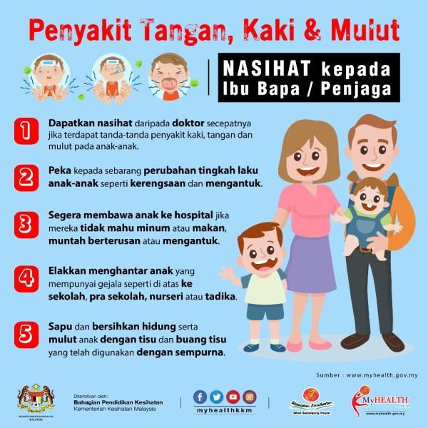 hfmd malaysia