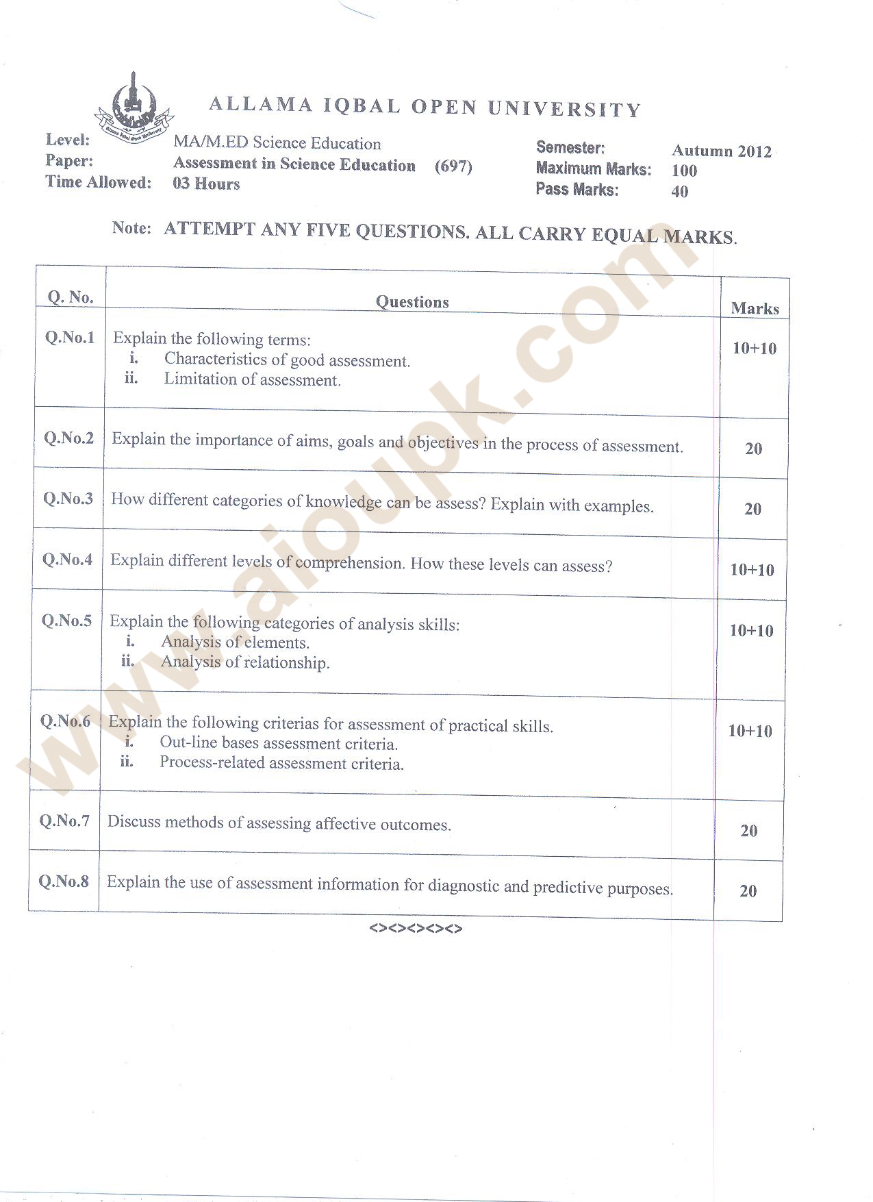 Assessment In Science Education Code 697 M Ed Ma Aiou Old Papers Autumn