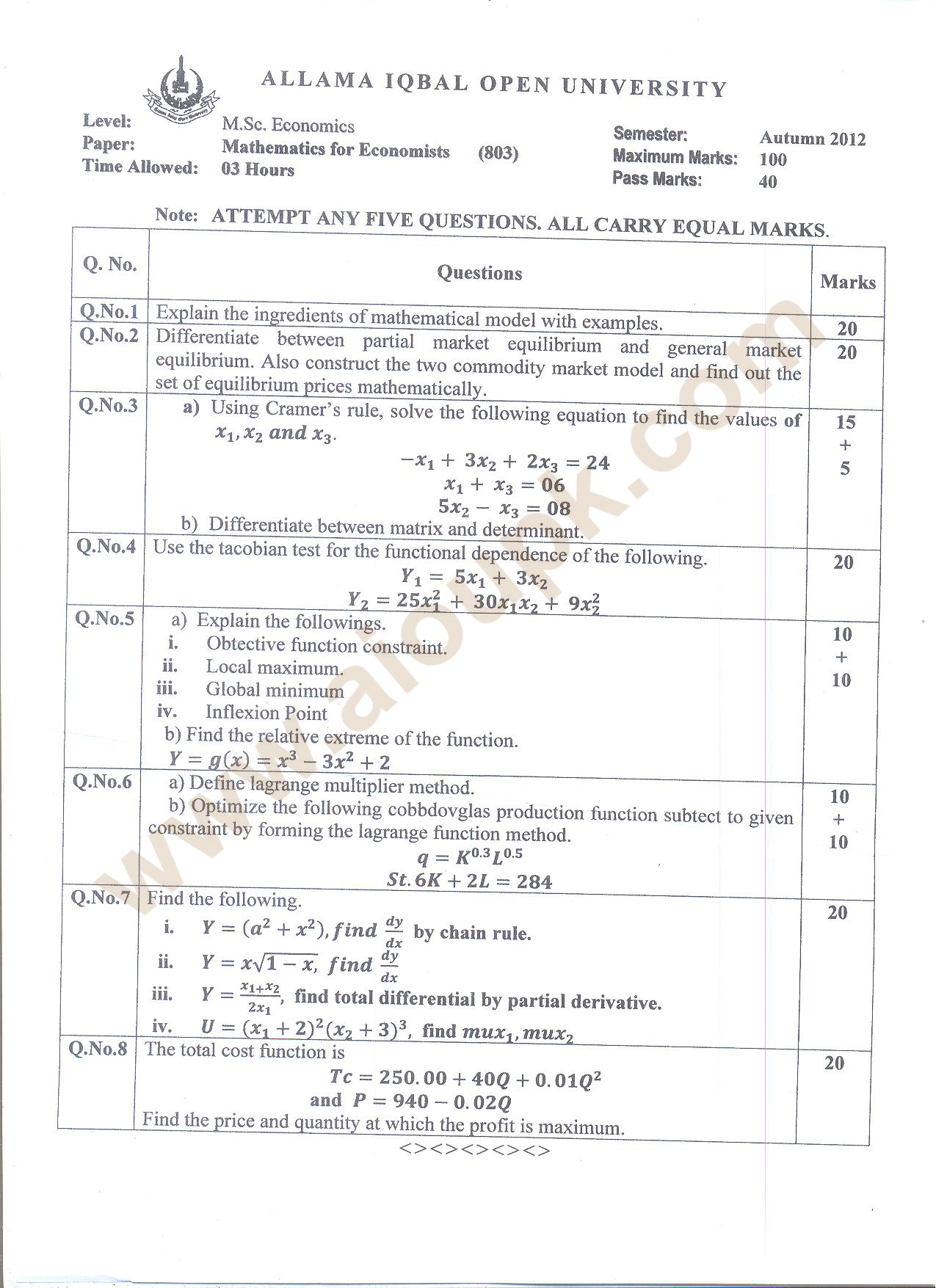 Mathematics For Economists Code 803 M Aiou Old Papers