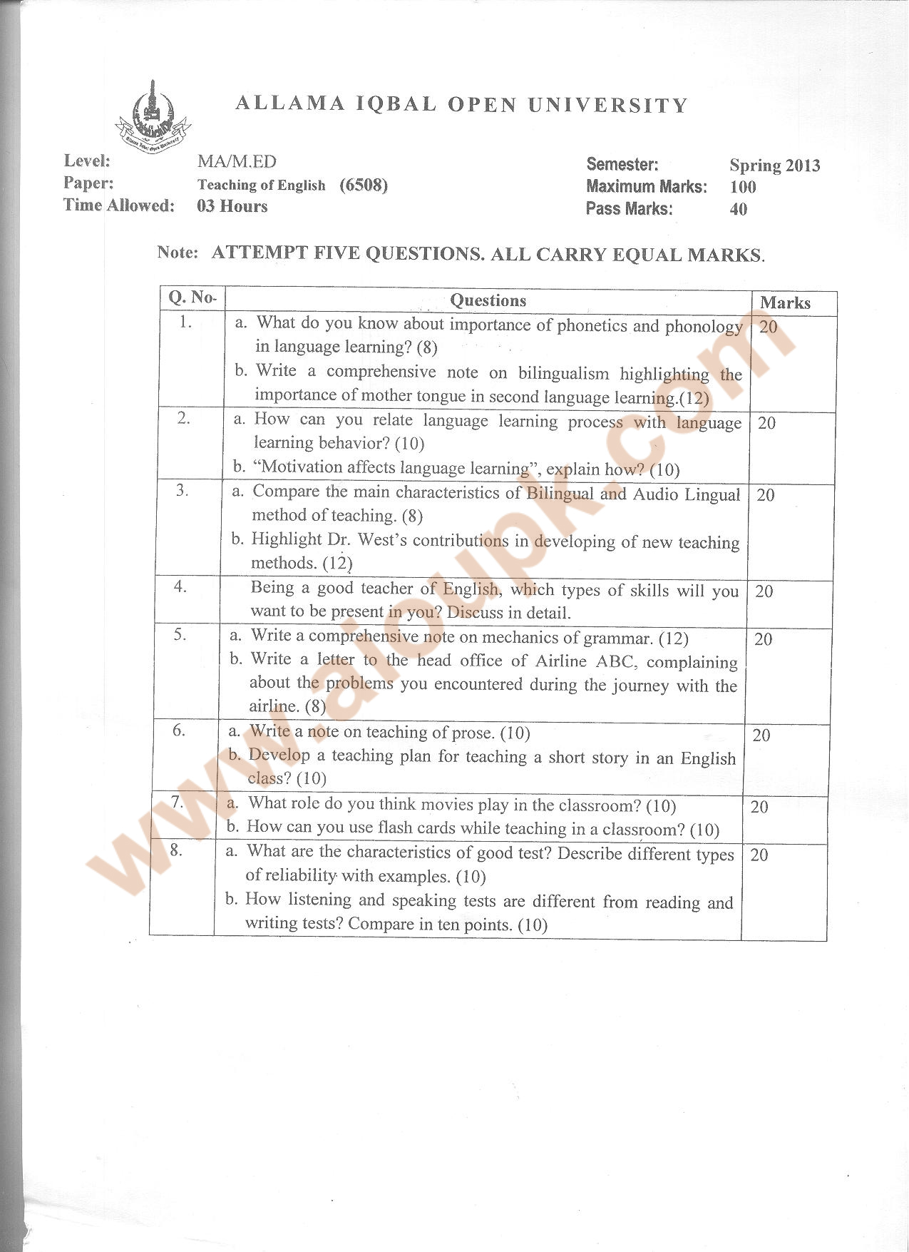 Teaching Of English M Ed Code Aiou Old Papers Spring