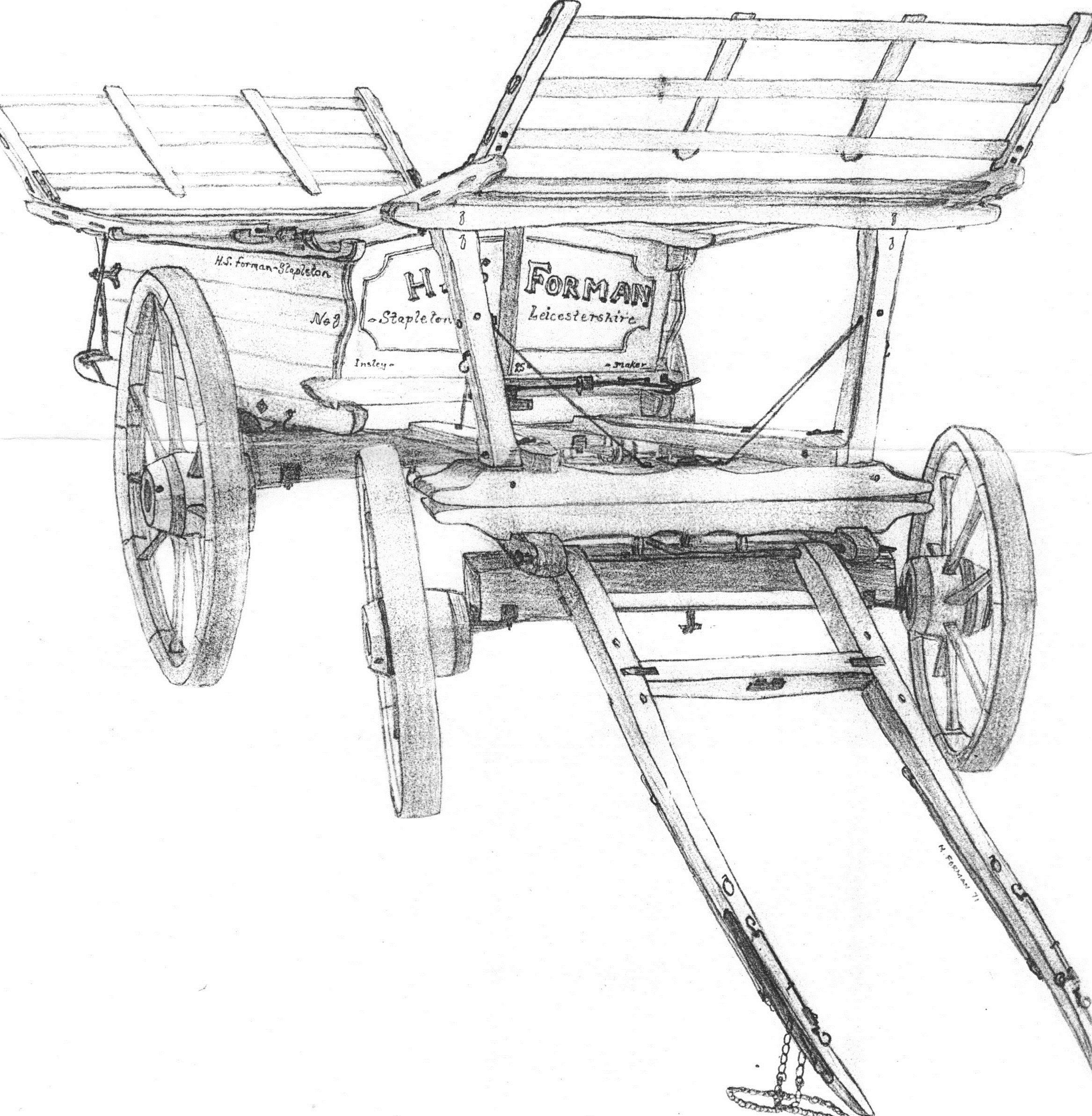 The Worshipful Company Of Wheelwrights