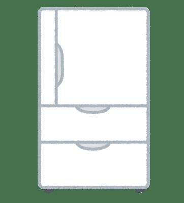 家電リサイクル法について