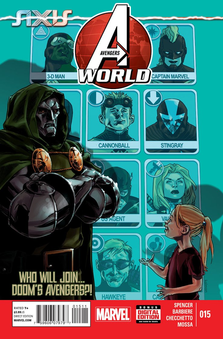 Is It Good? Avengers World #15 Review