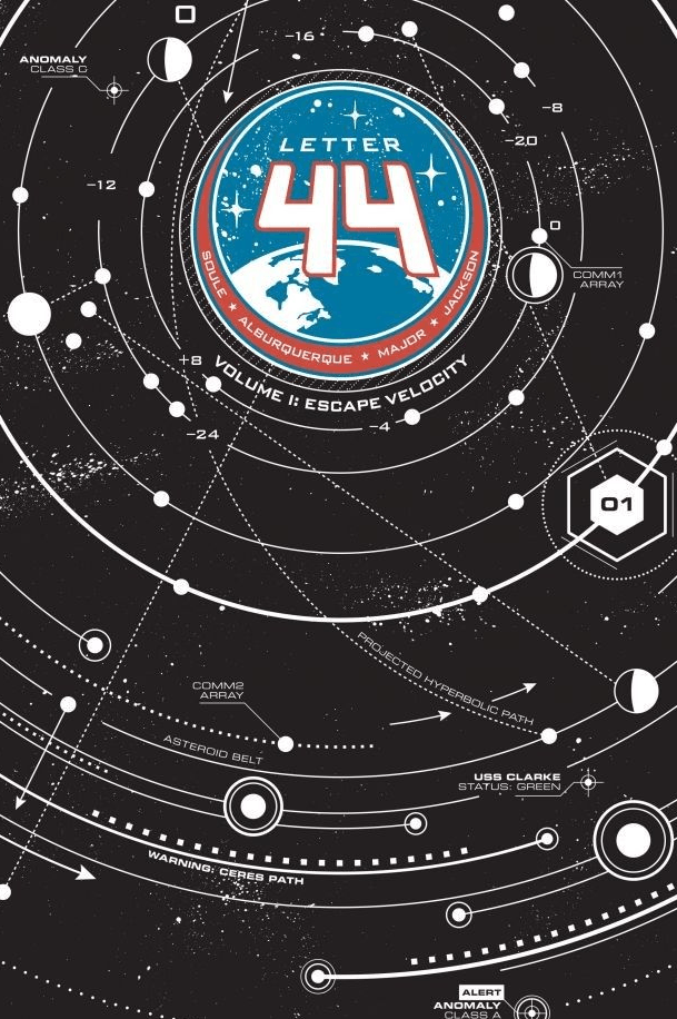 Letter 44 Vol. 1: Square One Edition Review