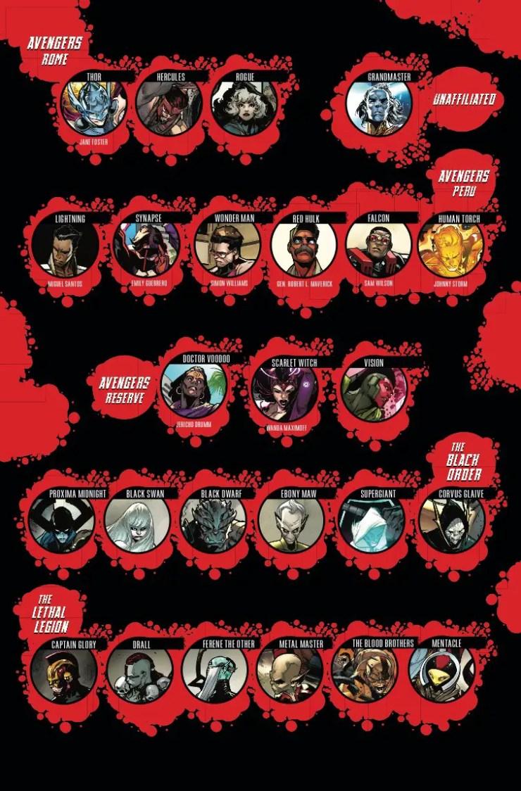 Marvel Preview: Avengers #679
