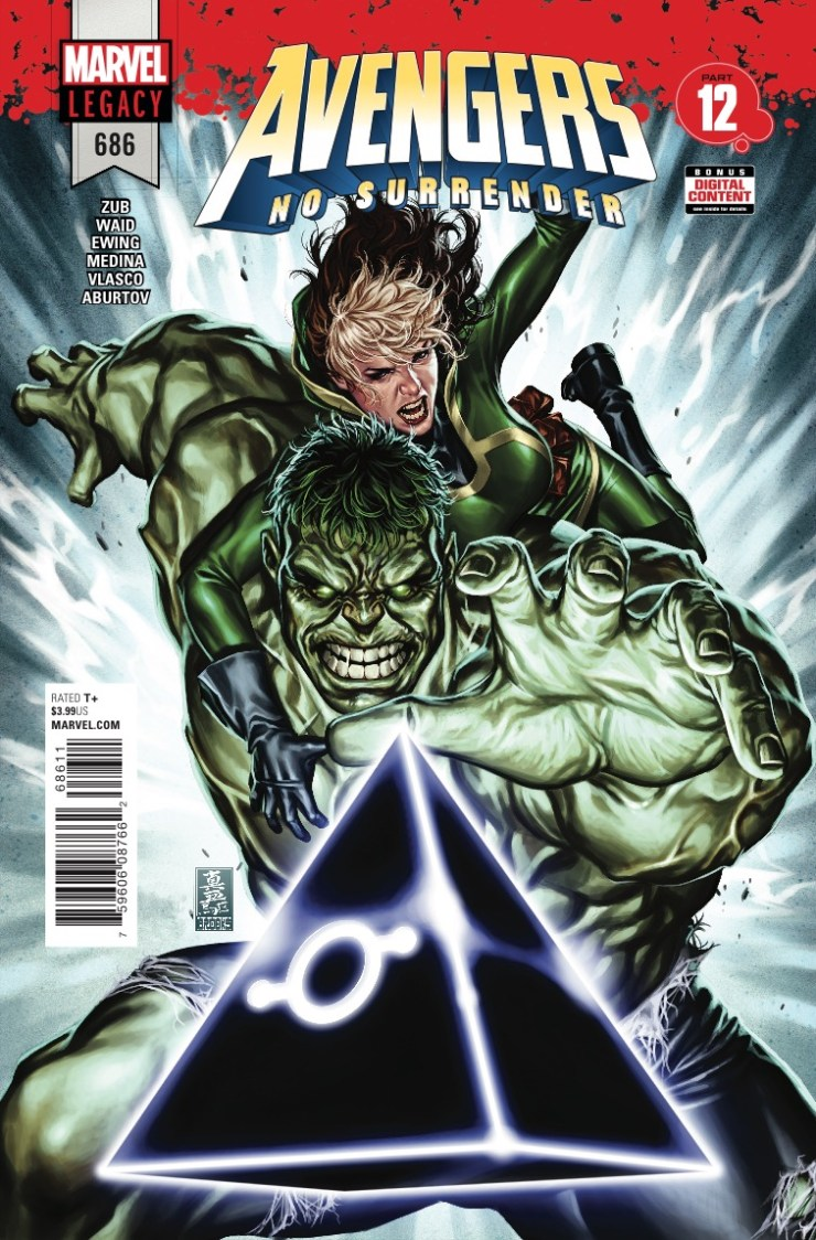 Marvel Preview: Avengers #686