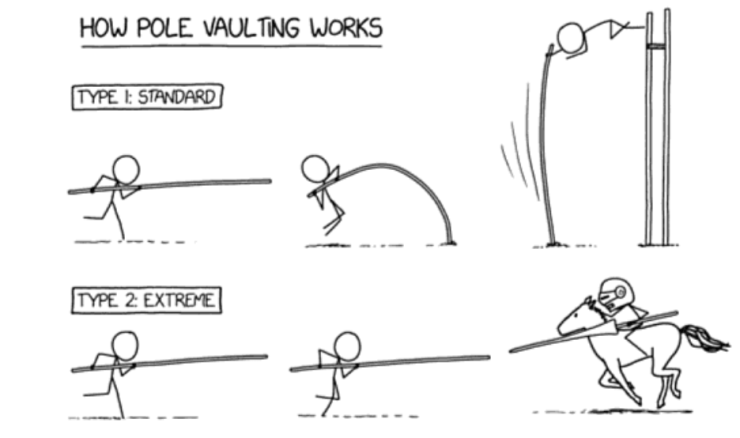 Randall Munroe explains how to write 'How To,' his latest book