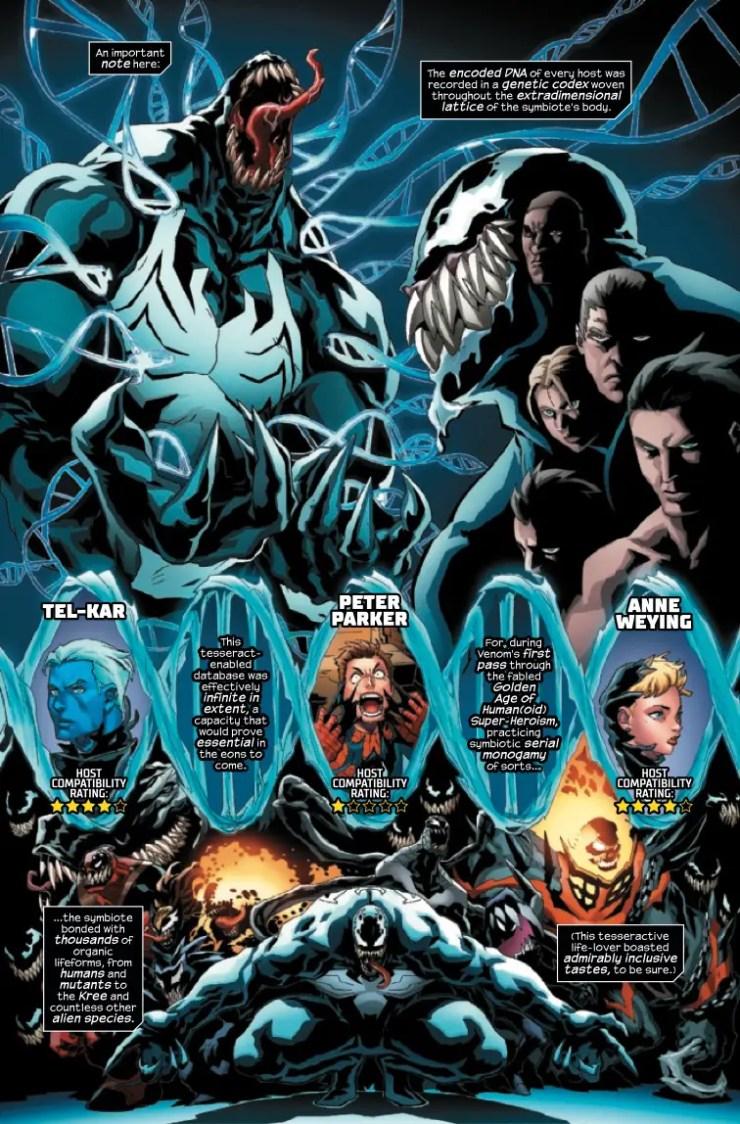 Venom: The End #1 Review
