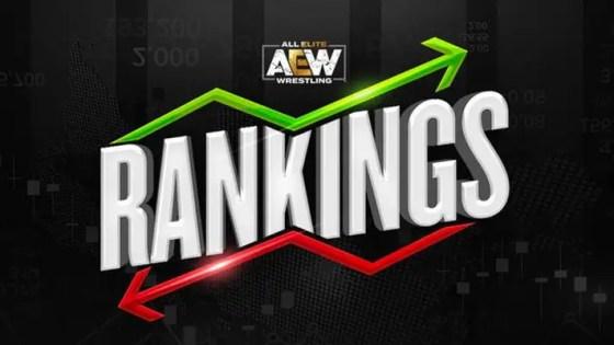 AEW Division Rankings 1/15/20