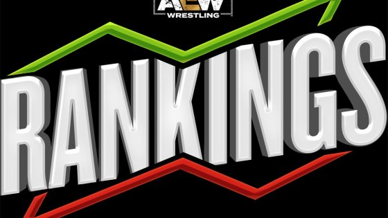The salt of the Earth sits atop the AEW Rankings for the first time in company history.